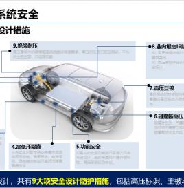 【大会回顾】比亚迪高级副总裁廉玉波:比亚迪电动汽车安全发展战略与实践